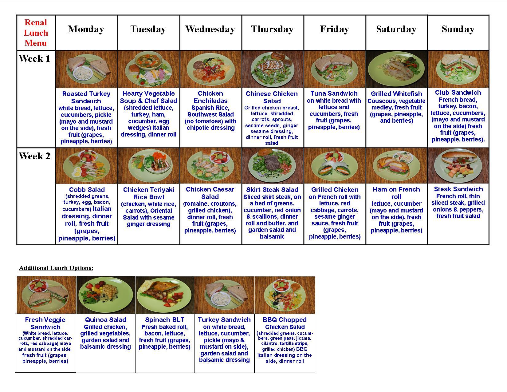 Diet Menu: Renal Diet Menu